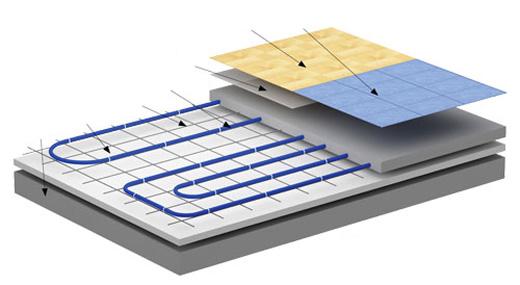 Бетонная система укладки тёплого водяного пола