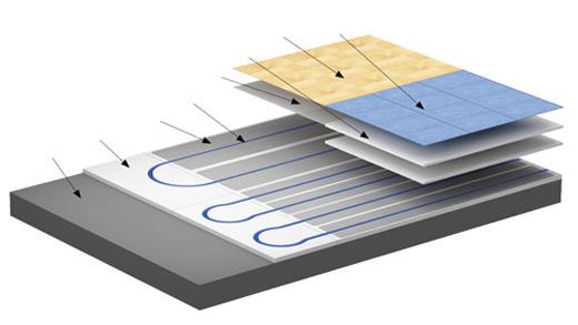 Полистирольная система укладки водяного тёплого пола