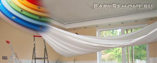 Почему следует применять натяжные потолки при ремонте потолка в комнате, квартире или коттедже