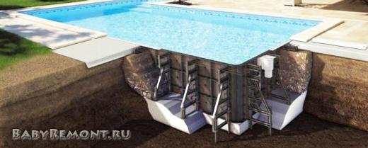 С чего начинать строительство бассейнов и их основные типы