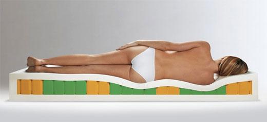 Ортопедический матрас (матрац) принимает форму тела того человека, который на нём спит