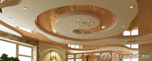 Преимущества установки натяжных потолков и систем их освещения