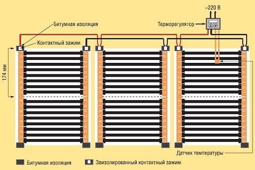 Схема подключения теплодатчика и терморегулятора плёночного тёплого пола
