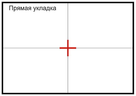 Разметка при прямой укладке потолочной плитки