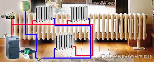 Какие бывают виды отопления по типу циркуляции теплоносителя