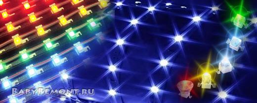 Преимущества и актуальность светодиодного освещения